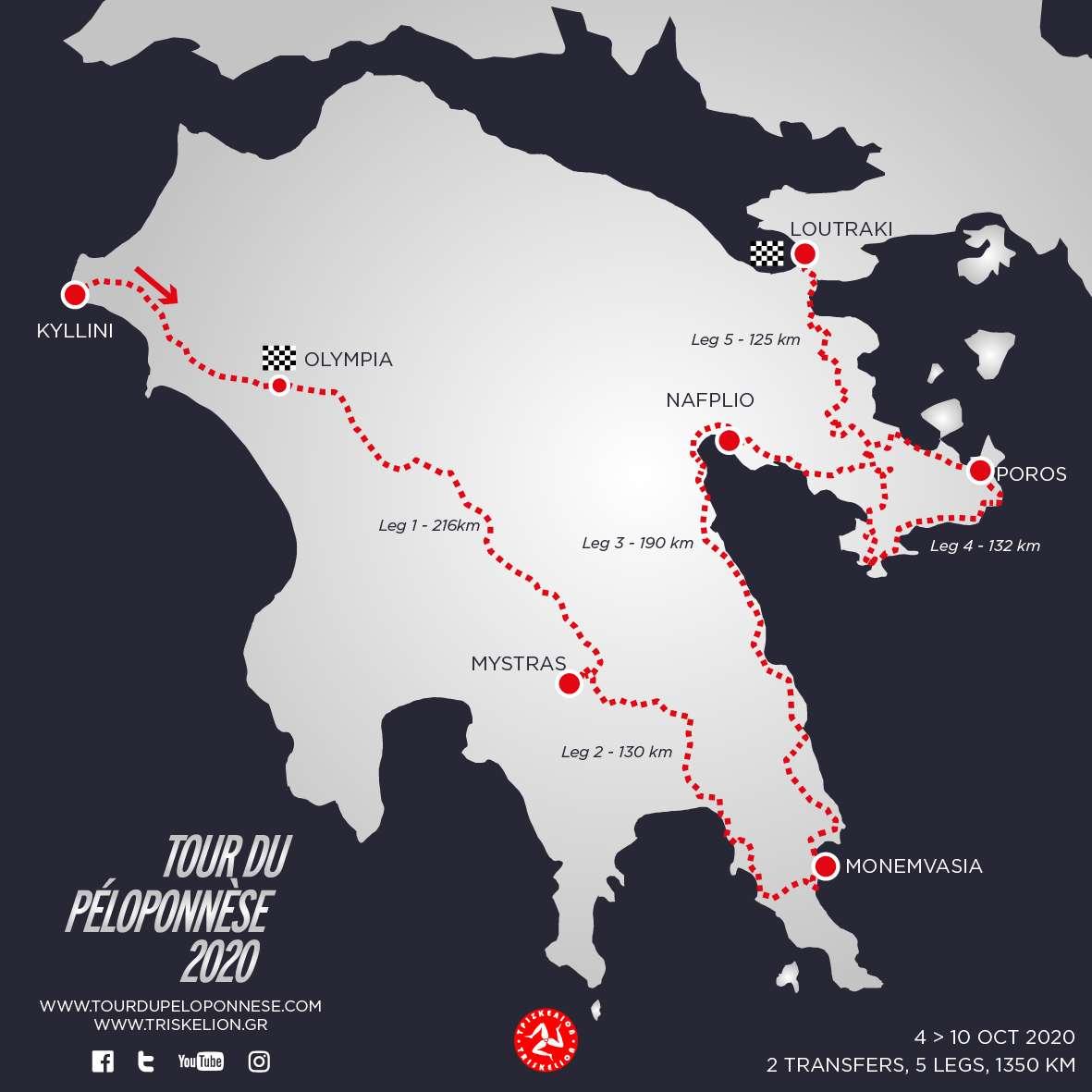 Tour del Peloponneso 2020 Itinerario Informazioni